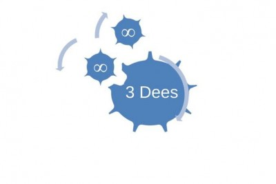 3 Dees Solutions